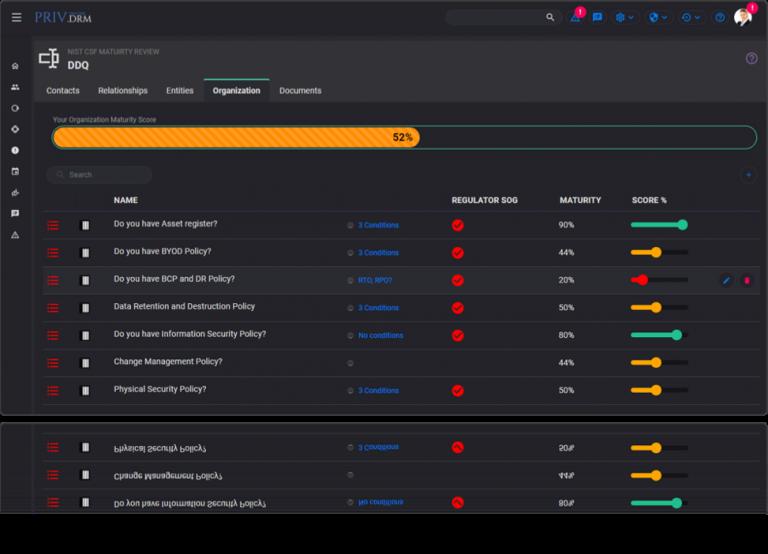 Descriptors management on Privdrm